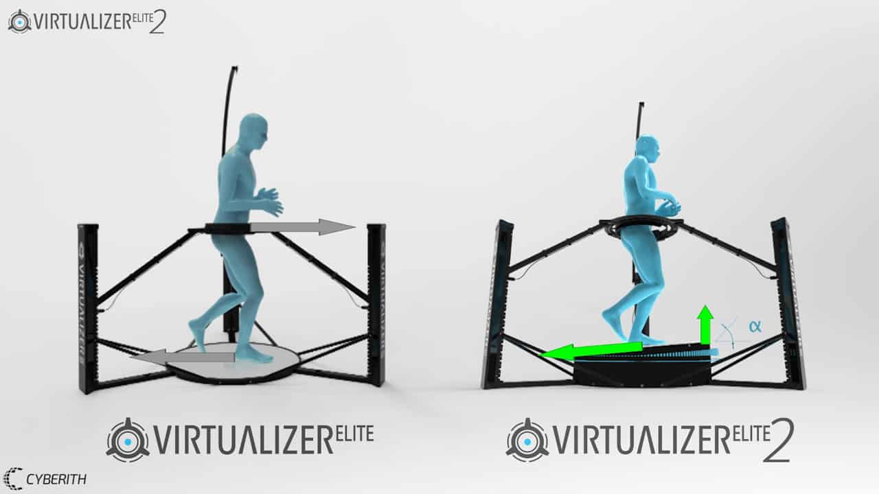 Thumbnail of the introduction video of the Virtualizer ELITE 2